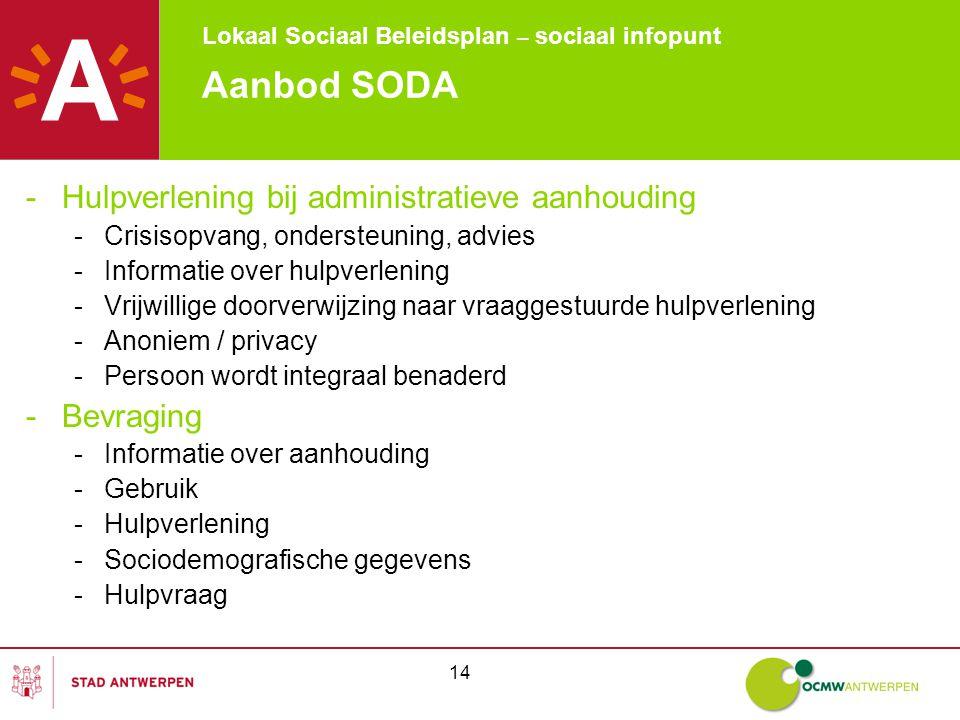 Lokaal Sociaal Beleidsplan – sociaal infopunt 14 Aanbod SODA -Hulpverlening bij administratieve aanhouding -Crisisopvang, ondersteuning, advies -Informatie over hulpverlening -Vrijwillige doorverwijzing naar vraaggestuurde hulpverlening -Anoniem / privacy -Persoon wordt integraal benaderd -Bevraging -Informatie over aanhouding -Gebruik -Hulpverlening -Sociodemografische gegevens -Hulpvraag