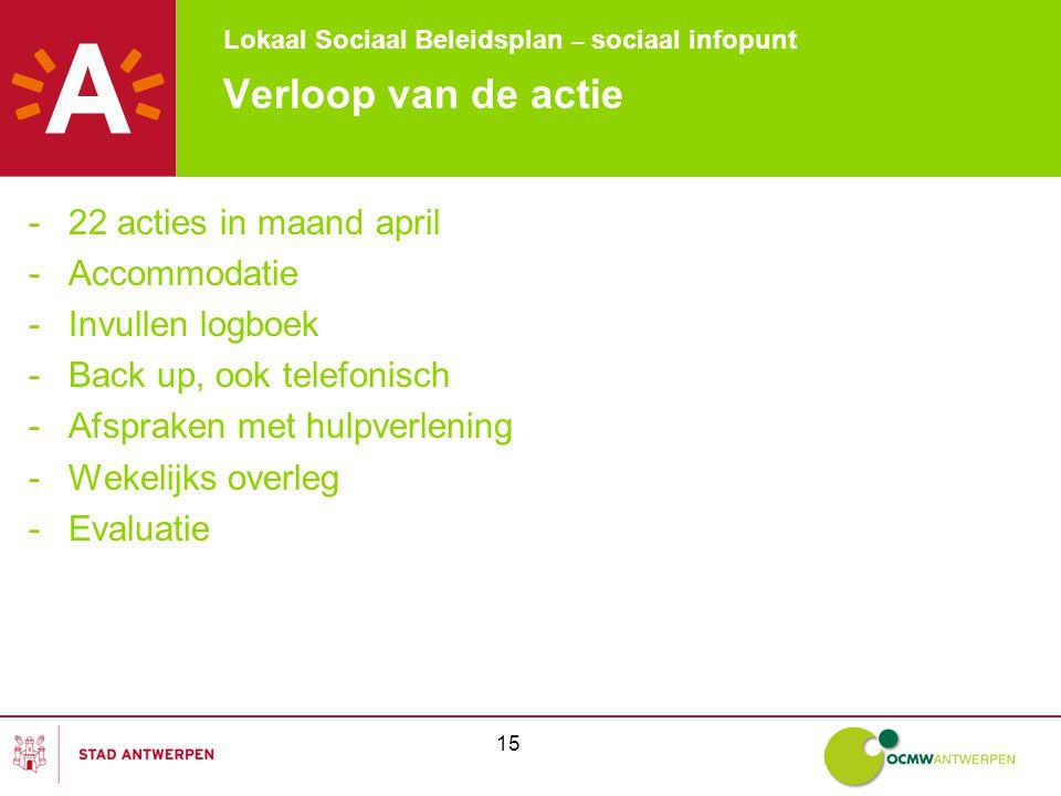 Lokaal Sociaal Beleidsplan – sociaal infopunt 15 Verloop van de actie -22 acties in maand april -Accommodatie -Invullen logboek -Back up, ook telefonisch -Afspraken met hulpverlening -Wekelijks overleg -Evaluatie