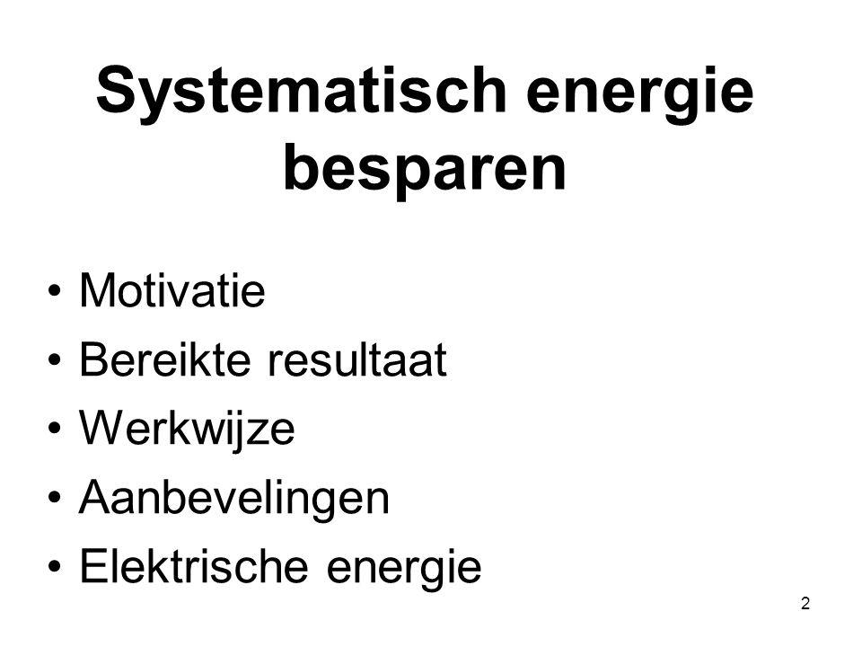 2 Systematisch energie besparen Motivatie Bereikte resultaat Werkwijze Aanbevelingen Elektrische energie