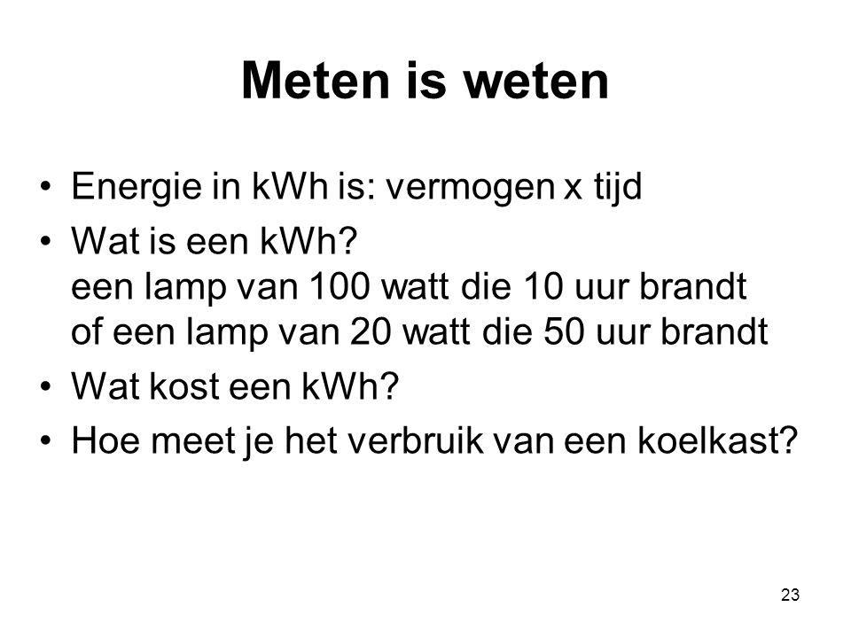 23 Meten is weten Energie in kWh is: vermogen x tijd Wat is een kWh? een lamp van 100 watt die 10 uur brandt of een lamp van 20 watt die 50 uur brandt