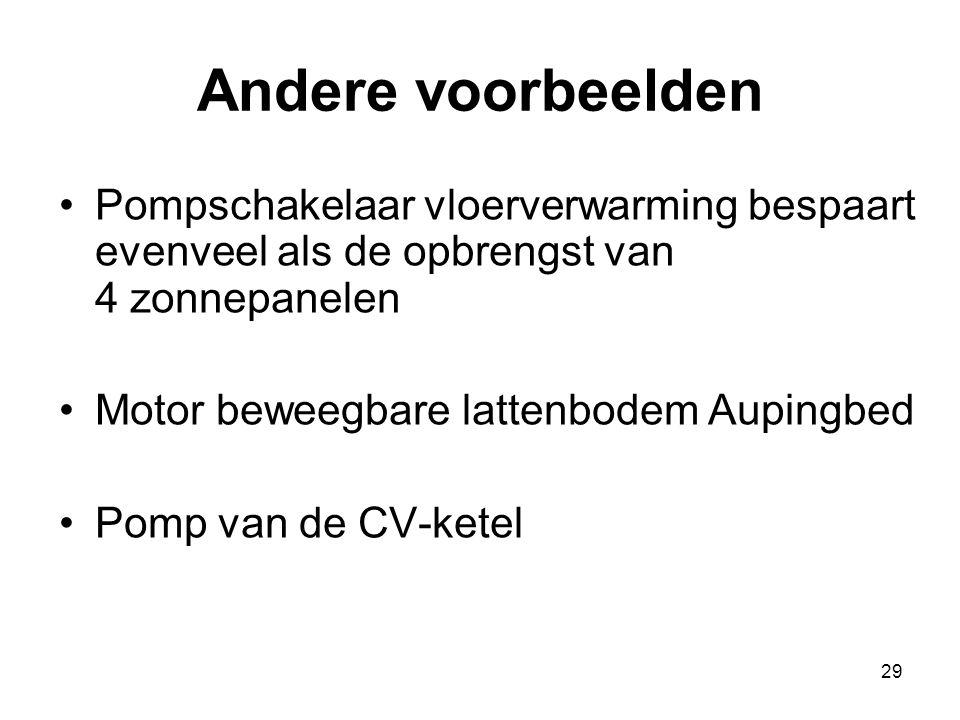 29 Andere voorbeelden Pompschakelaar vloerverwarming bespaart evenveel als de opbrengst van 4 zonnepanelen Motor beweegbare lattenbodem Aupingbed Pomp van de CV-ketel