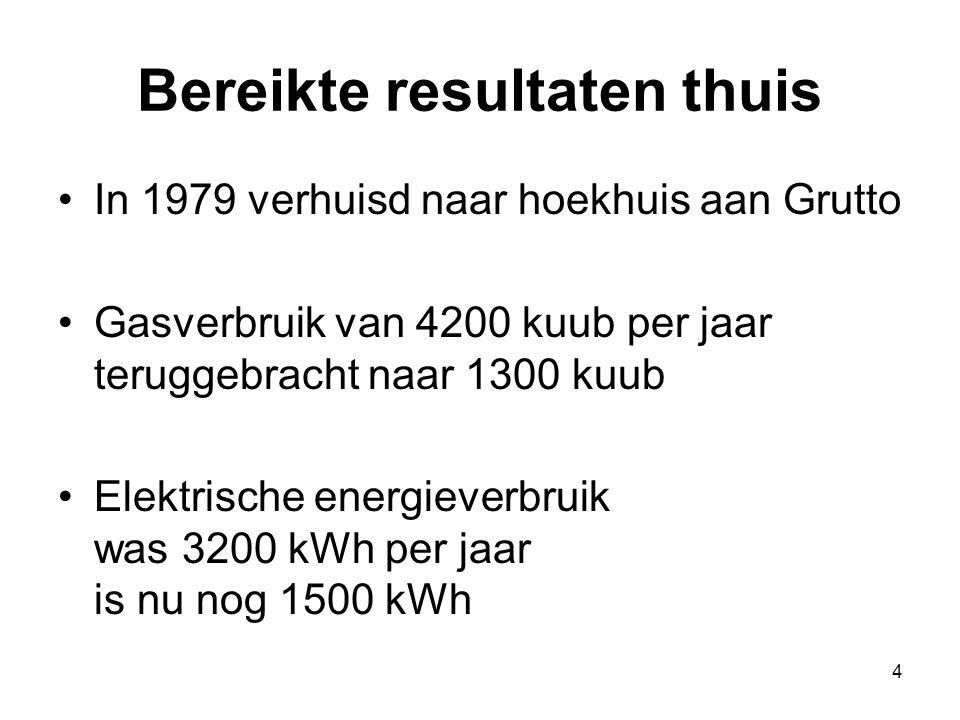 4 Bereikte resultaten thuis In 1979 verhuisd naar hoekhuis aan Grutto Gasverbruik van 4200 kuub per jaar teruggebracht naar 1300 kuub Elektrische energieverbruik was 3200 kWh per jaar is nu nog 1500 kWh