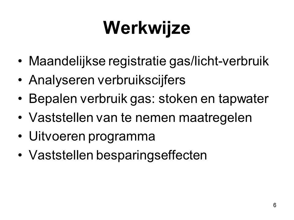 6 Werkwijze Maandelijkse registratie gas/licht-verbruik Analyseren verbruikscijfers Bepalen verbruik gas: stoken en tapwater Vaststellen van te nemen