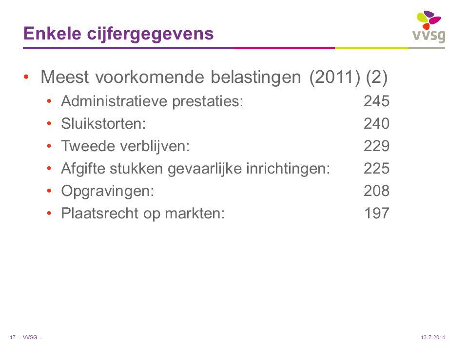 VVSG - Enkele cijfergegevens Meest voorkomende belastingen (2011) (2) Administratieve prestaties:245 Sluikstorten:240 Tweede verblijven:229 Afgifte st