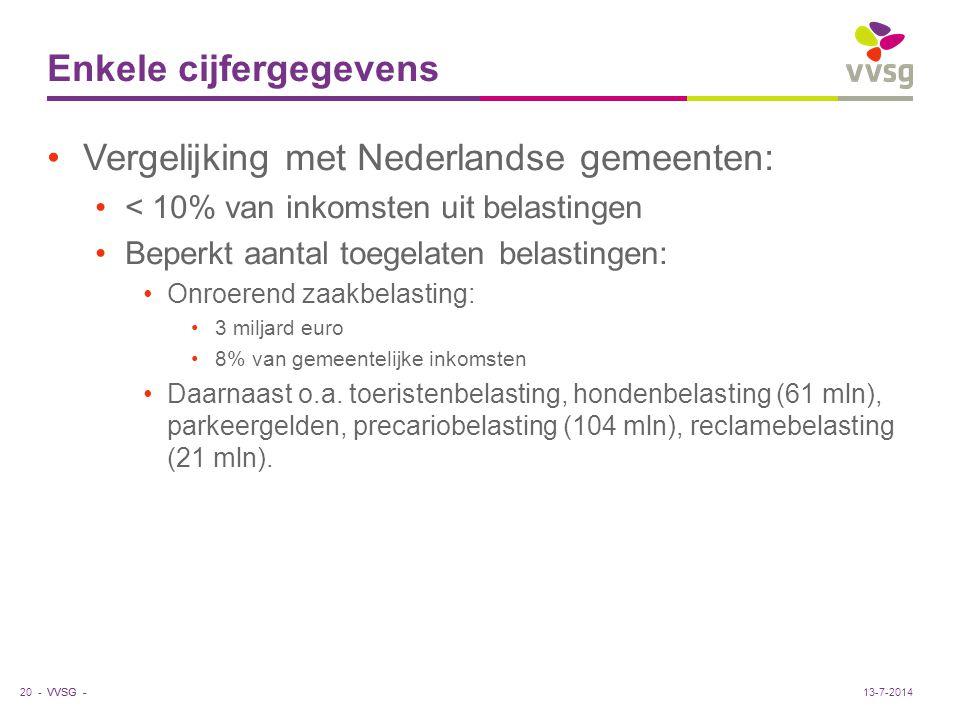 VVSG - Enkele cijfergegevens Vergelijking met Nederlandse gemeenten: < 10% van inkomsten uit belastingen Beperkt aantal toegelaten belastingen: Onroer
