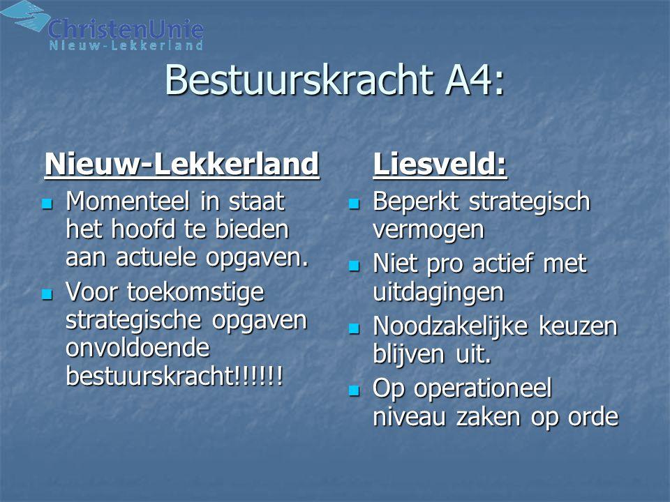 Samenwerking A 4 Giessenlanden: Geringe strategische mogelijkheden.
