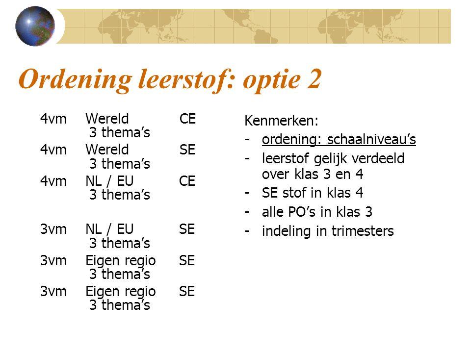 Ordening leerstof: optie 2 4vm Wereld CE 3 thema's 4vm Wereld SE 3 thema's 4vm NL / EU CE 3 thema's 3vm NL / EU SE 3 thema's 3vm Eigen regio SE 3 thema's Kenmerken: - ordening: schaalniveau's - leerstof gelijk verdeeld over klas 3 en 4 - SE stof in klas 4 - alle PO's in klas 3 - indeling in trimesters