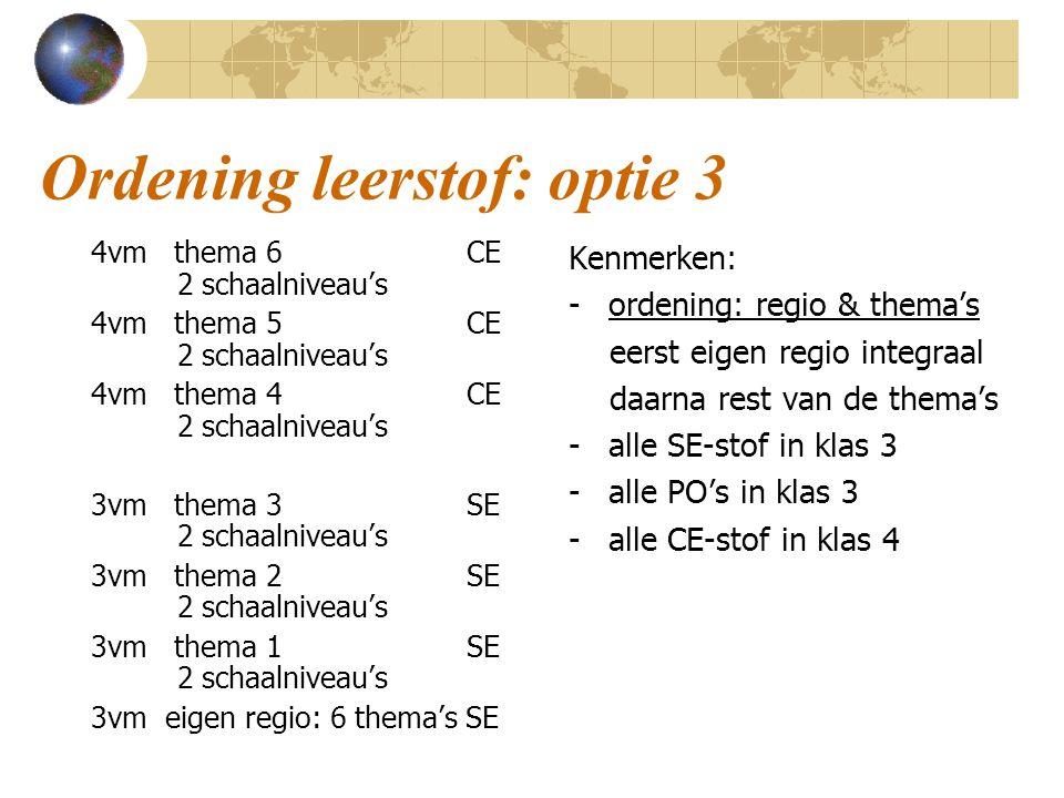 Ordening leerstof: optie 3 4vm thema 6 CE 2 schaalniveau's 4vm thema 5 CE 2 schaalniveau's 4vm thema 4 CE 2 schaalniveau's 3vm thema 3 SE 2 schaalnive