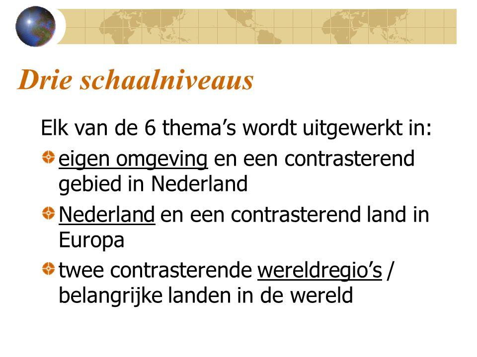Drie schaalniveaus Elk van de 6 thema's wordt uitgewerkt in: eigen omgeving en een contrasterend gebied in Nederland Nederland en een contrasterend la