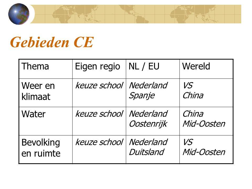 Gebieden CE ThemaEigen regioNL / EUWereld Weer en klimaat keuze schoolNederland Spanje VS China Water keuze schoolNederland Oostenrijk China Mid-Ooste