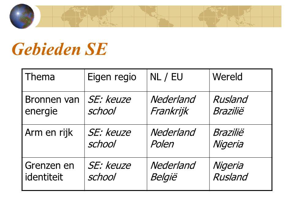 Gebieden SE ThemaEigen regioNL / EUWereld Bronnen van energie SE: keuze school Nederland Frankrijk Rusland Brazilië Arm en rijkSE: keuze school Nederl