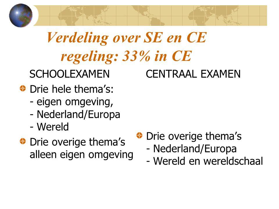 Verdeling over SE en CE regeling: 33% in CE SCHOOLEXAMEN Drie hele thema's: - eigen omgeving, - Nederland/Europa - Wereld Drie overige thema's alleen
