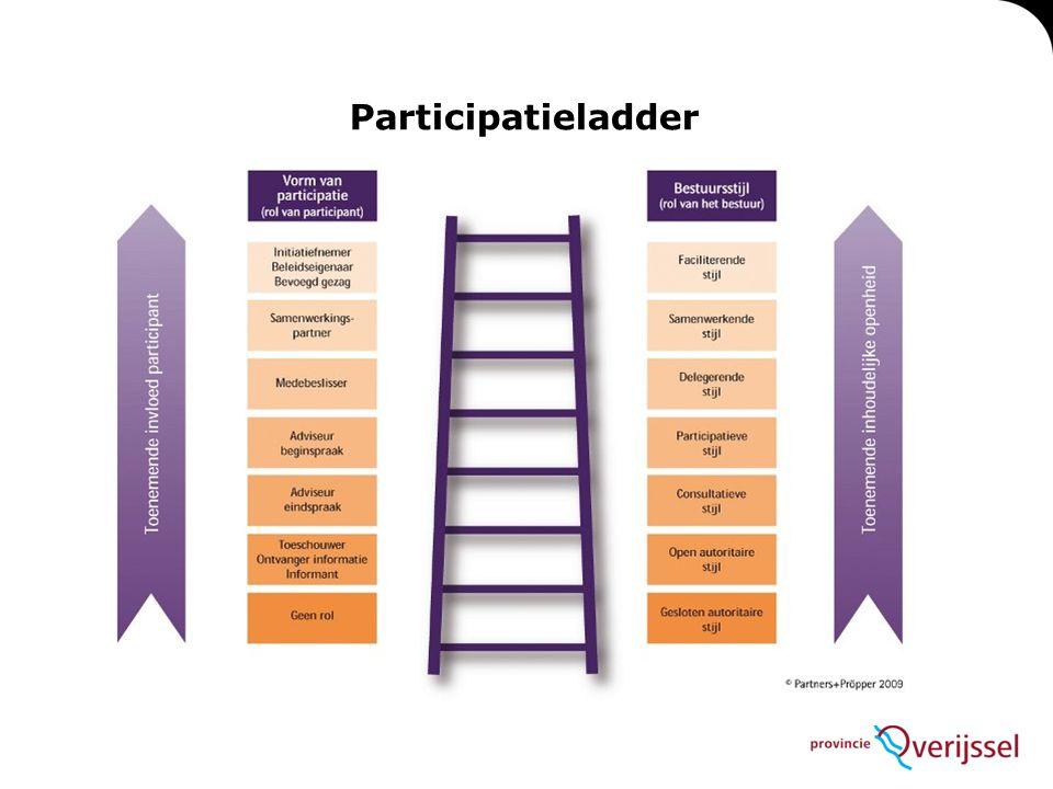 Participatieladder