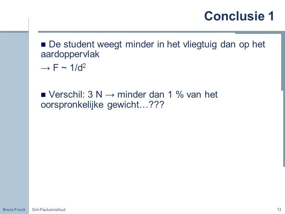 Broos Fonck Sint-Paulusinstituut13 Conclusie 1 De student weegt minder in het vliegtuig dan op het aardoppervlak → F ~ 1/d 2 Verschil: 3 N → minder da