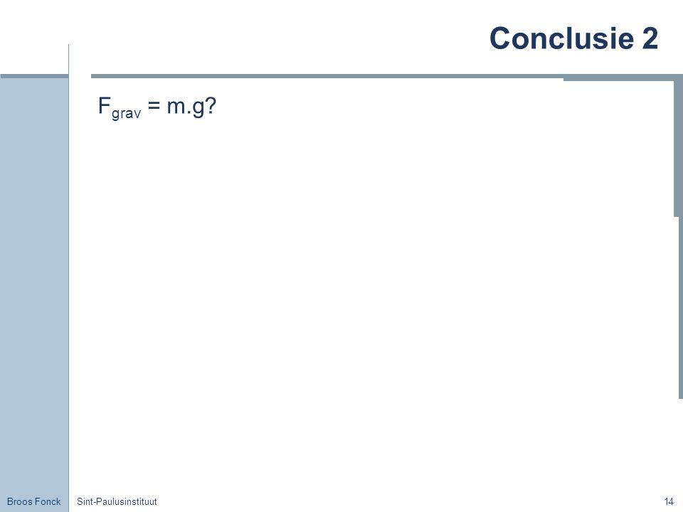 Broos Fonck Sint-Paulusinstituut14 Conclusie 2 F grav = m.g?