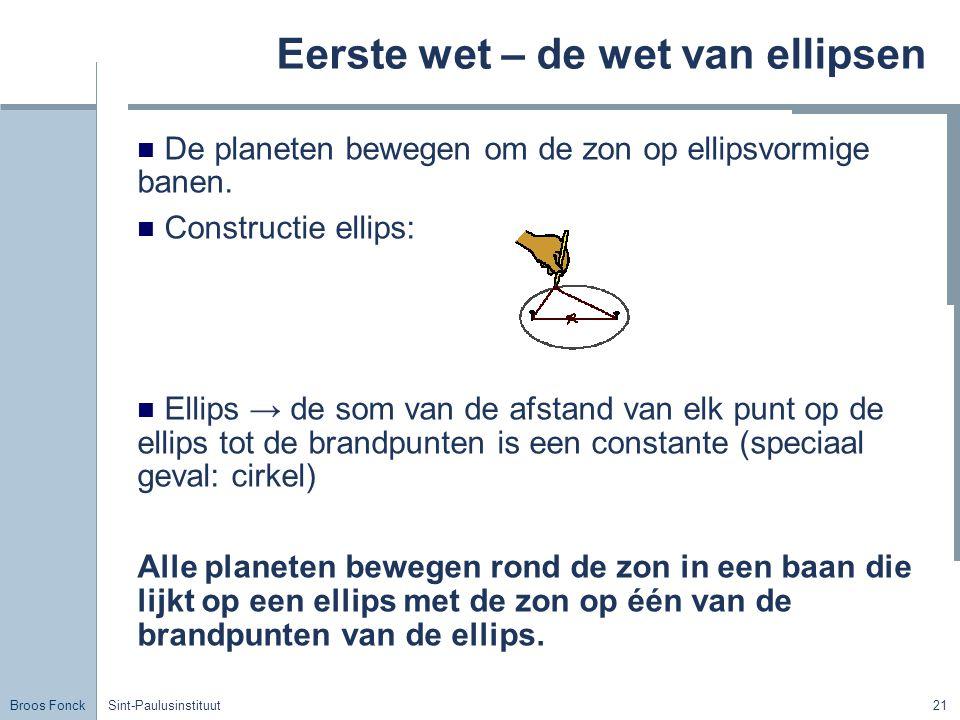 Broos Fonck Sint-Paulusinstituut21 Eerste wet – de wet van ellipsen De planeten bewegen om de zon op ellipsvormige banen. Constructie ellips: Ellips →