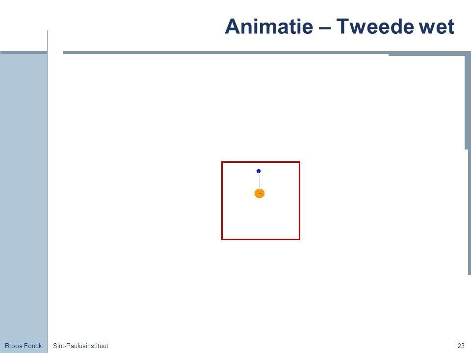 Broos Fonck Sint-Paulusinstituut23 Animatie – Tweede wet