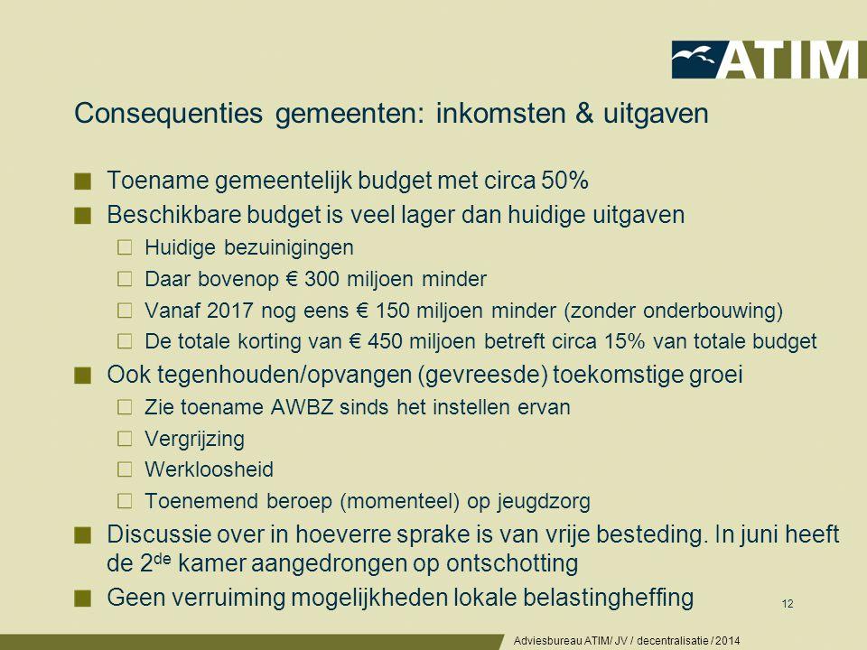 Consequenties gemeenten: inkomsten & uitgaven Toename gemeentelijk budget met circa 50% Beschikbare budget is veel lager dan huidige uitgaven Huidige