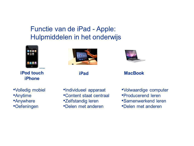 Opdracht 1: Pak een s Relatie Website Jan WolterWebsite Aanvulling: iPad in the Classroom: iPad in Education Education