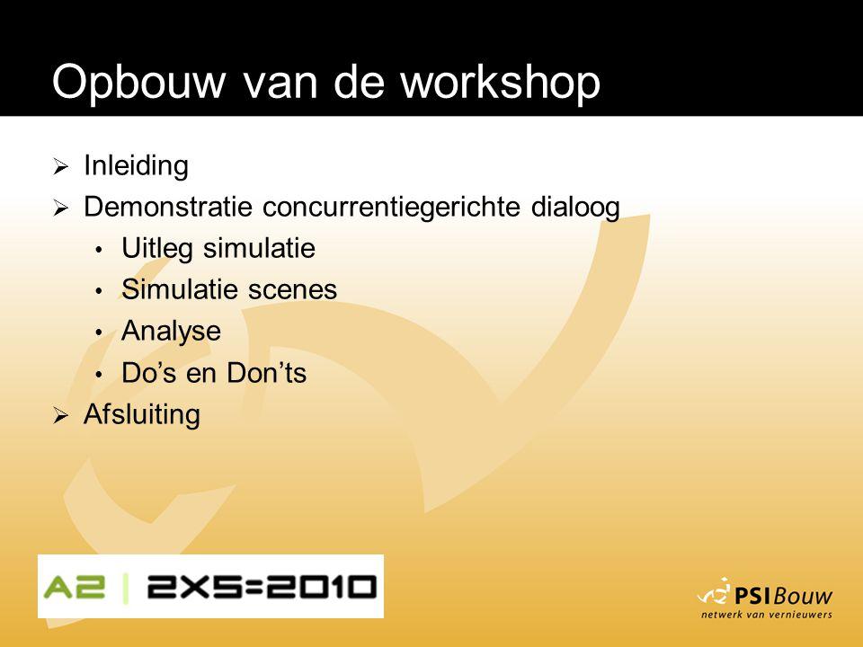 Opbouw van de workshop  Inleiding  Demonstratie concurrentiegerichte dialoog Uitleg simulatie Simulatie scenes Analyse Do's en Don'ts  Afsluiting