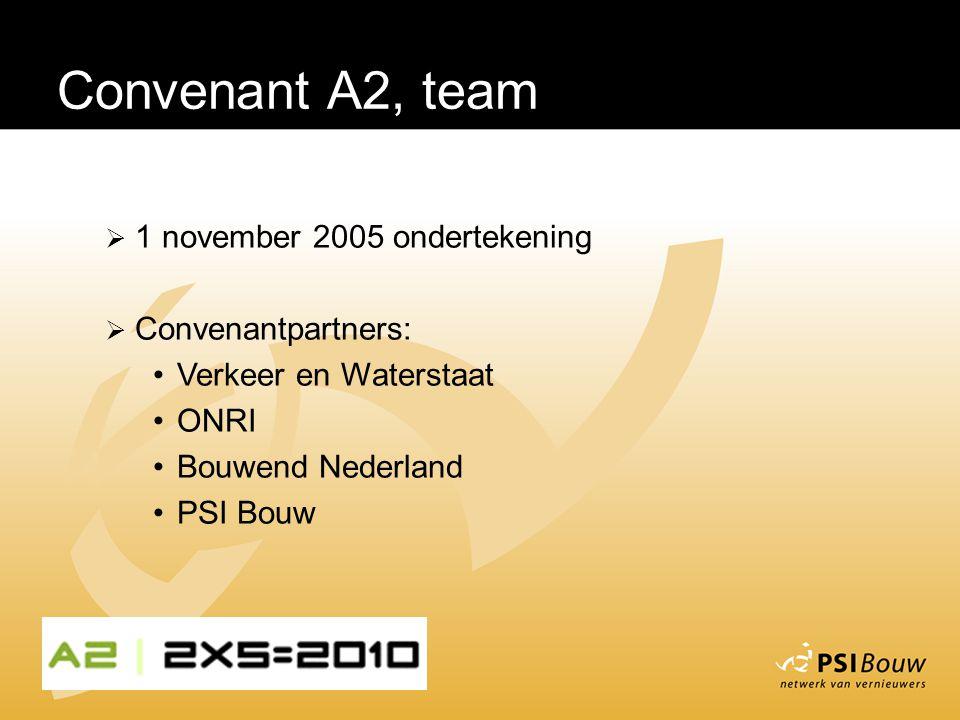 Convenant A2, team  1 november 2005 ondertekening  Convenantpartners: Verkeer en Waterstaat ONRI Bouwend Nederland PSI Bouw