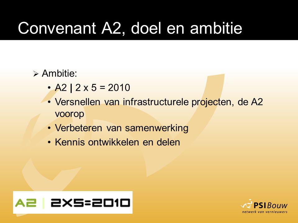 Convenant A2, doel en ambitie  Ambitie: A2 | 2 x 5 = 2010 Versnellen van infrastructurele projecten, de A2 voorop Verbeteren van samenwerking Kennis ontwikkelen en delen
