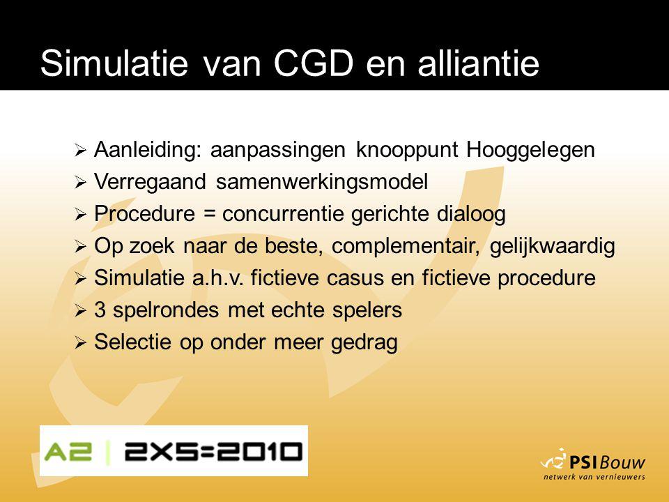 Simulatie van CGD en alliantie  Aanleiding: aanpassingen knooppunt Hooggelegen  Verregaand samenwerkingsmodel  Procedure = concurrentie gerichte dialoog  Op zoek naar de beste, complementair, gelijkwaardig  Simulatie a.h.v.