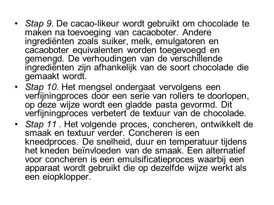 Stap 9. De cacao-likeur wordt gebruikt om chocolade te maken na toevoeging van cacaoboter. Andere ingrediënten zoals suiker, melk, emulgatoren en caca