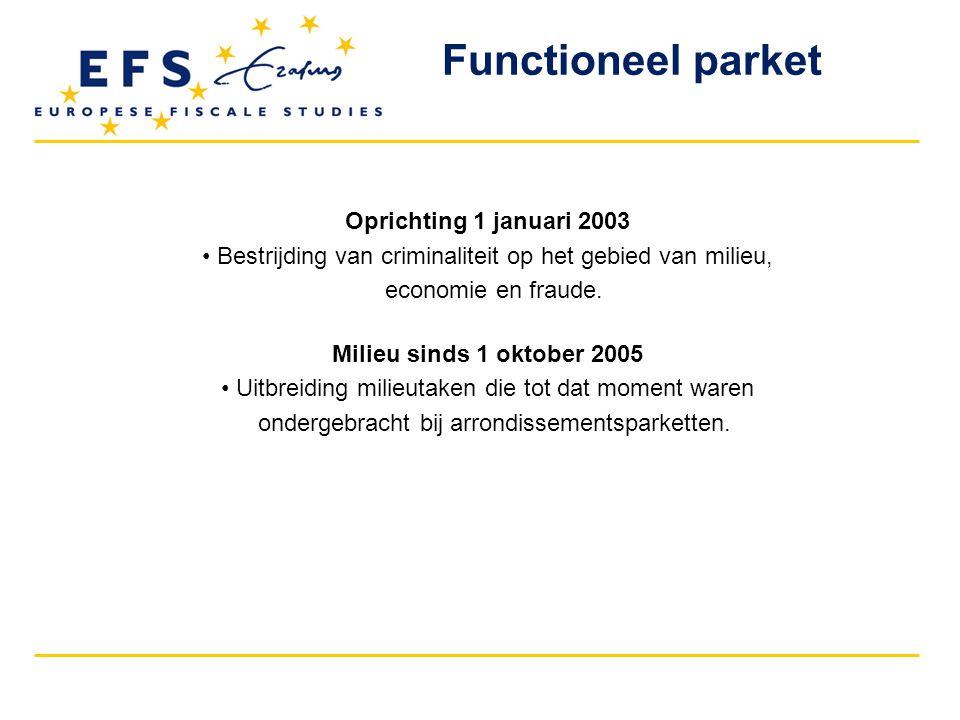 Oprichting 1 januari 2003 Bestrijding van criminaliteit op het gebied van milieu, economie en fraude. Milieu sinds 1 oktober 2005 Uitbreiding milieuta
