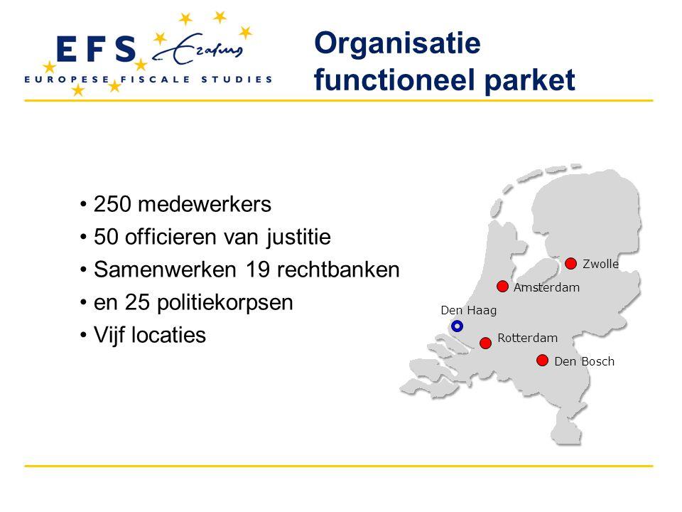 Zwolle Den Bosch Amsterdam Rotterdam Den Haag 250 medewerkers 50 officieren van justitie Samenwerken 19 rechtbanken en 25 politiekorpsen Vijf locaties Organisatie functioneel parket