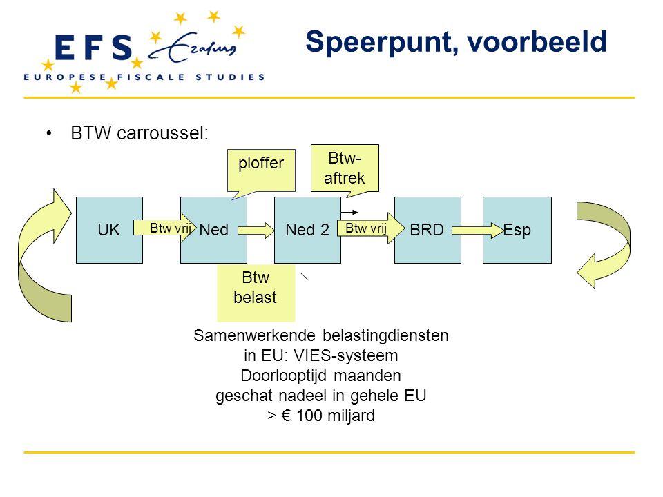BTW carroussel: UKNedBRDEspNed 2 Btw belast Btw vrij ploffer Btw- aftrek Samenwerkende belastingdiensten in EU: VIES-systeem Doorlooptijd maanden gesc