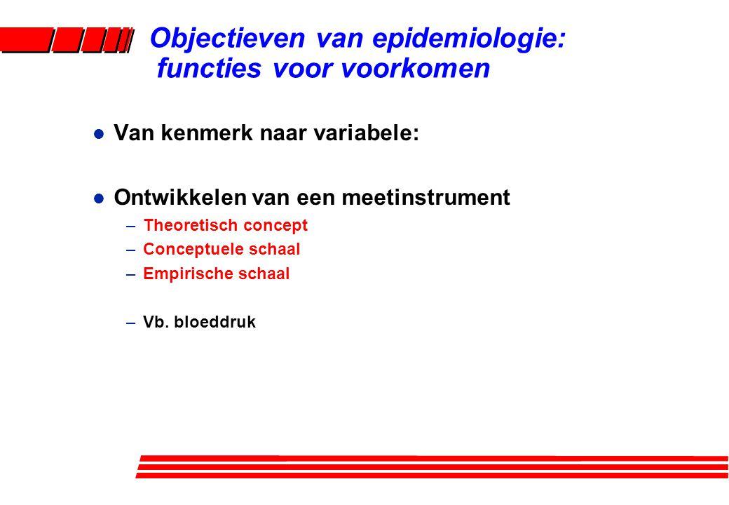 l Van kenmerk naar variabele: l Ontwikkelen van een meetinstrument –Theoretisch concept –Conceptuele schaal –Empirische schaal –Vb. bloeddruk Objectie