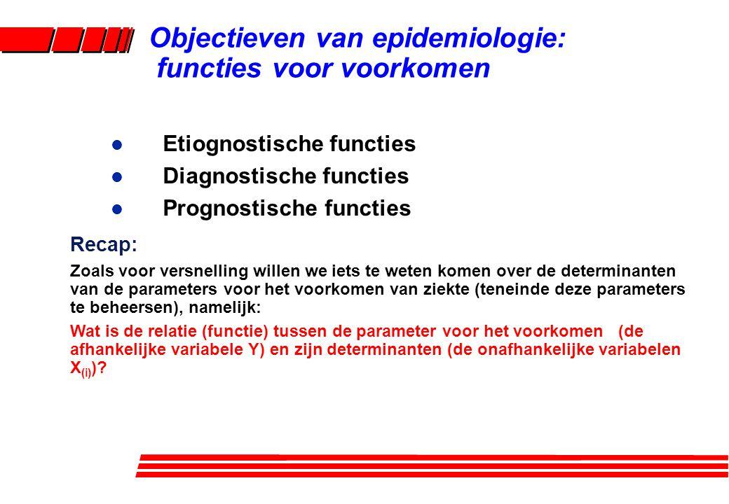 l Etiognostische functies l Diagnostische functies l Prognostische functies Recap: Zoals voor versnelling willen we iets te weten komen over de determ