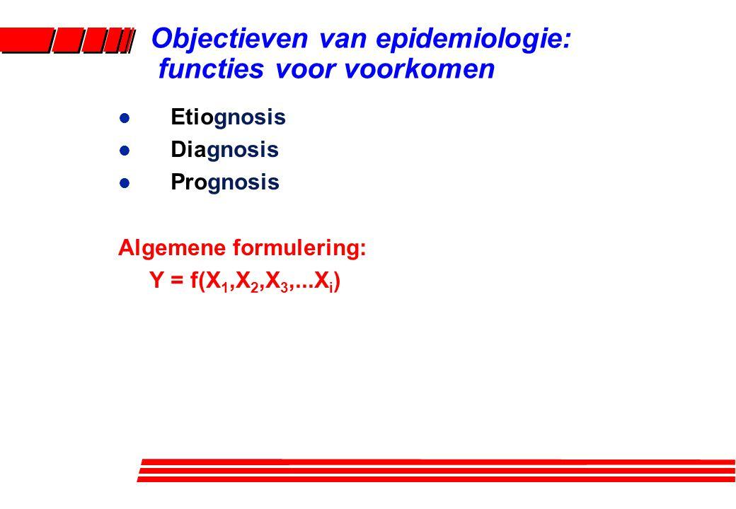l Etiognosis l Diagnosis l Prognosis Algemene formulering: Y = f(X 1,X 2,X 3,...X i ) Objectieven van epidemiologie: functies voor voorkomen