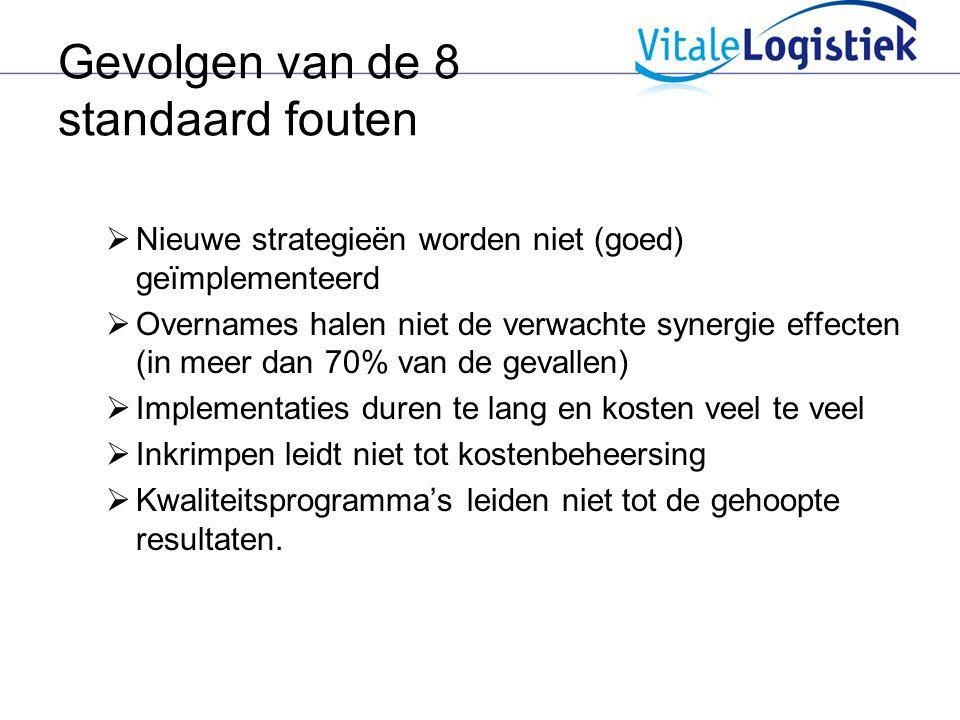 Gevolgen van de 8 standaard fouten  Nieuwe strategieën worden niet (goed) geïmplementeerd  Overnames halen niet de verwachte synergie effecten (in m