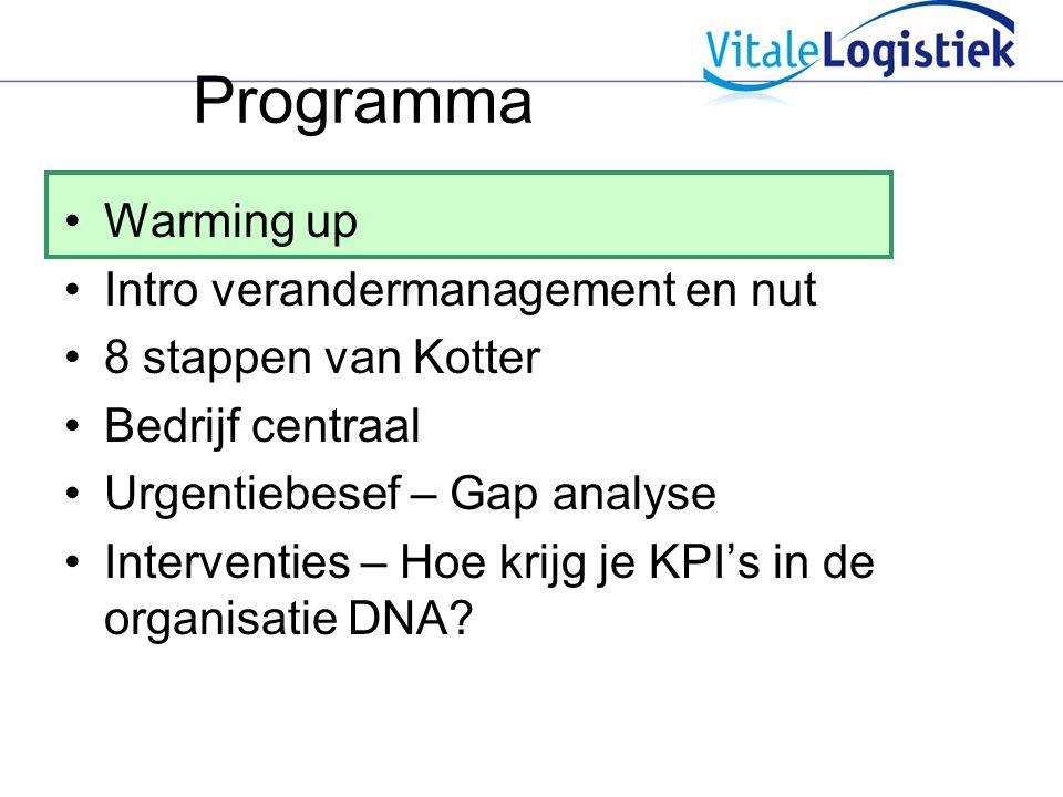 Programma Warming up Intro verandermanagement en nut 8 stappen van Kotter Bedrijf centraal Urgentiebesef – Gap analyse Interventies – Hoe krijg je KPI