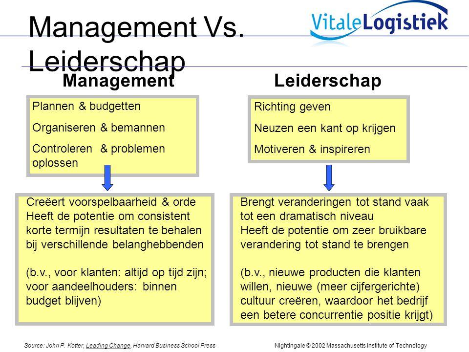 Management Vs. Leiderschap Management Leiderschap Creëert voorspelbaarheid & orde Heeft de potentie om consistent korte termijn resultaten te behalen