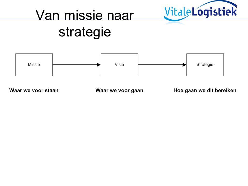 Van missie naar strategie
