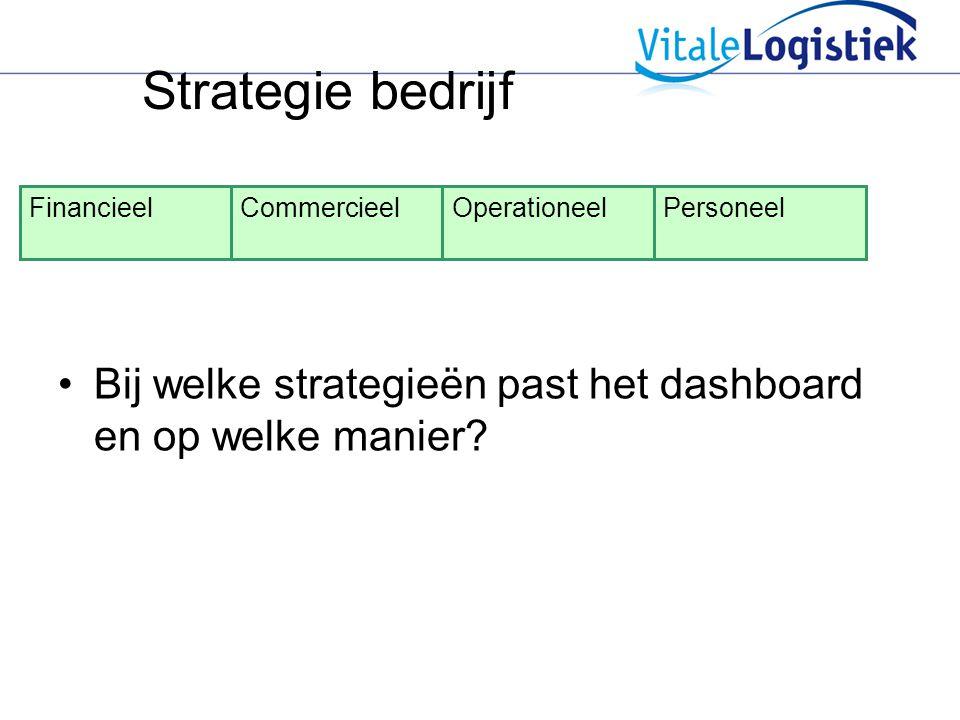 Strategie bedrijf Bij welke strategieën past het dashboard en op welke manier? FinancieelCommercieelOperationeelPersoneel