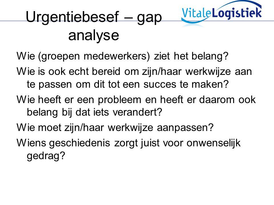 Urgentiebesef – gap analyse Wie (groepen medewerkers) ziet het belang? Wie is ook echt bereid om zijn/haar werkwijze aan te passen om dit tot een succ