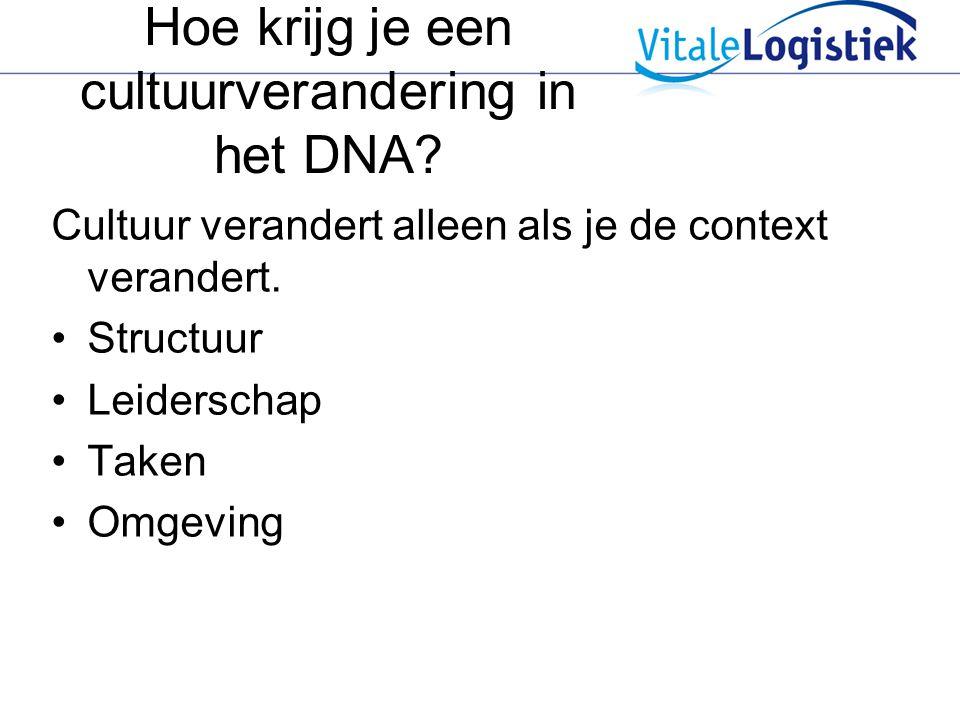 Hoe krijg je een cultuurverandering in het DNA? Cultuur verandert alleen als je de context verandert. Structuur Leiderschap Taken Omgeving