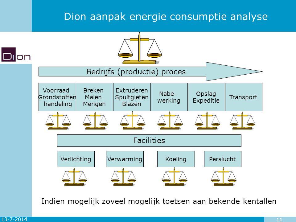 13-7-2014 11 Dion aanpak energie consumptie analyse Voorraad Grondstoffen handeling Breken Malen Mengen Extruderen Spuitgieten Blazen Nabe- werking Op