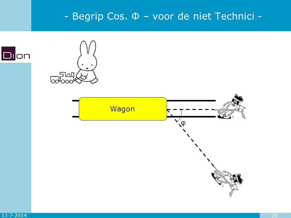 13-7-2014 20 - Begrip Cos. Φ – voor de niet Technici - Wagon φ