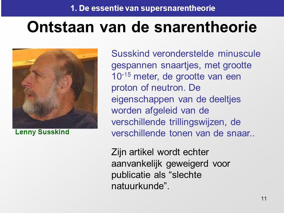 11 Ontstaan van de snarentheorie Susskind veronderstelde minuscule gespannen snaartjes, met grootte 10 -15 meter, de grootte van een proton of neutron