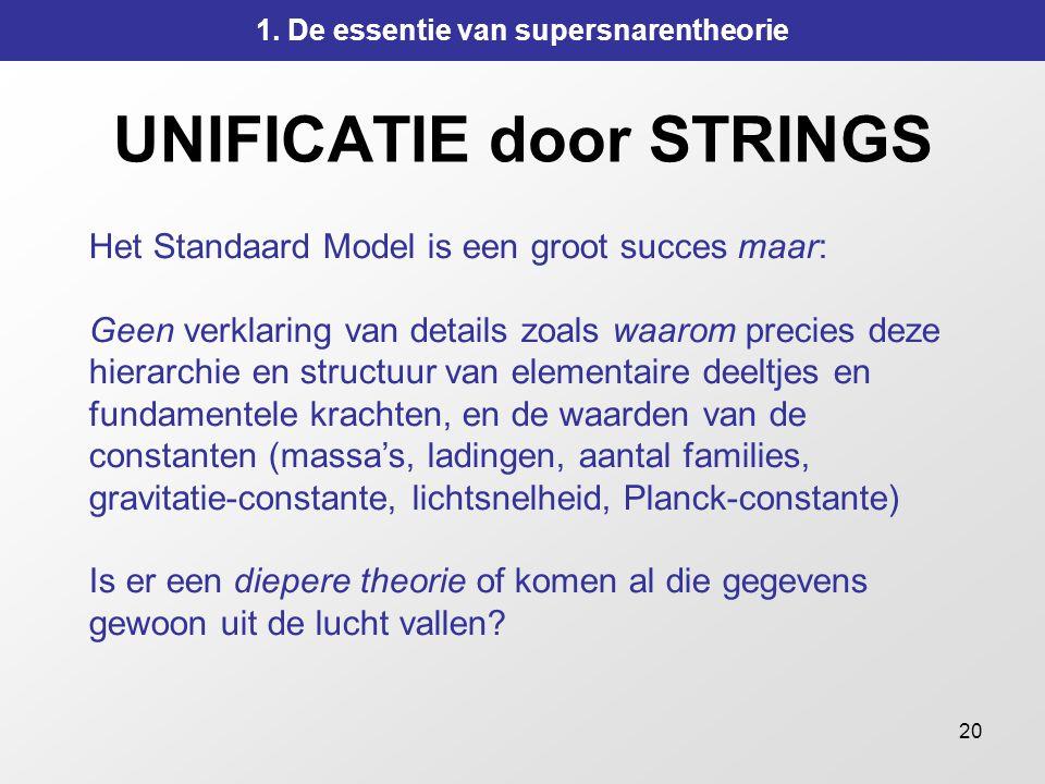 20 UNIFICATIE door STRINGS Het Standaard Model is een groot succes maar: Geen verklaring van details zoals waarom precies deze hierarchie en structuur