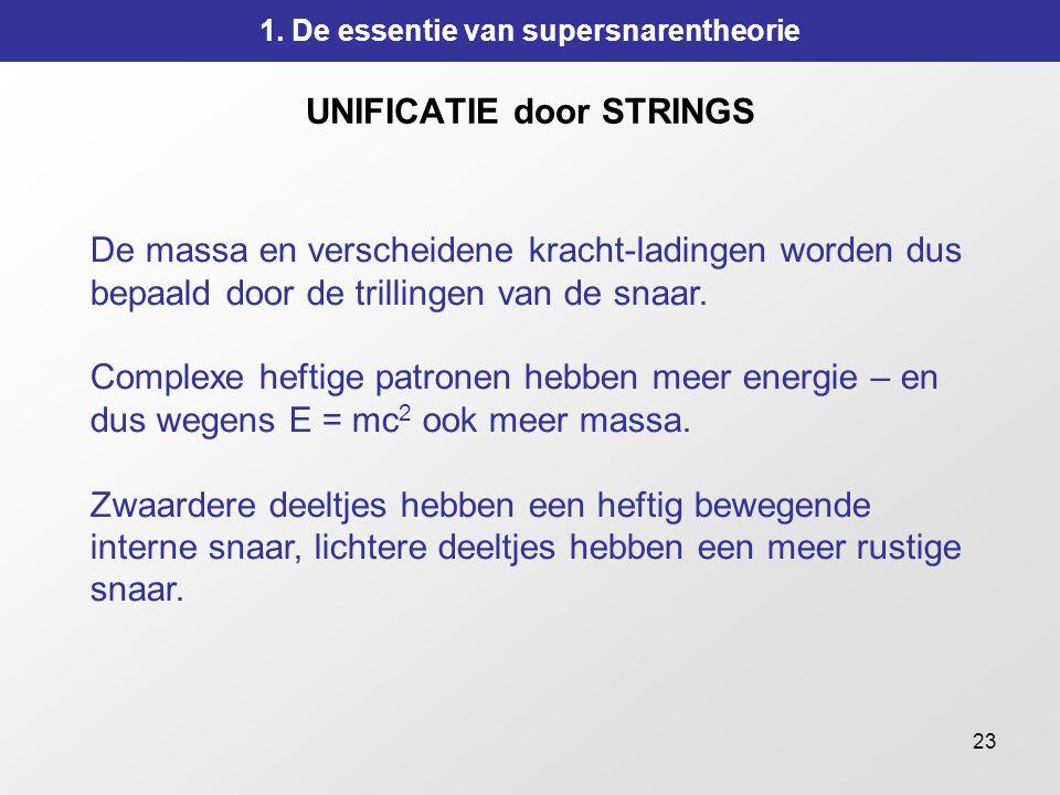 23 UNIFICATIE door STRINGS De massa en verscheidene kracht-ladingen worden dus bepaald door de trillingen van de snaar. Complexe heftige patronen hebb
