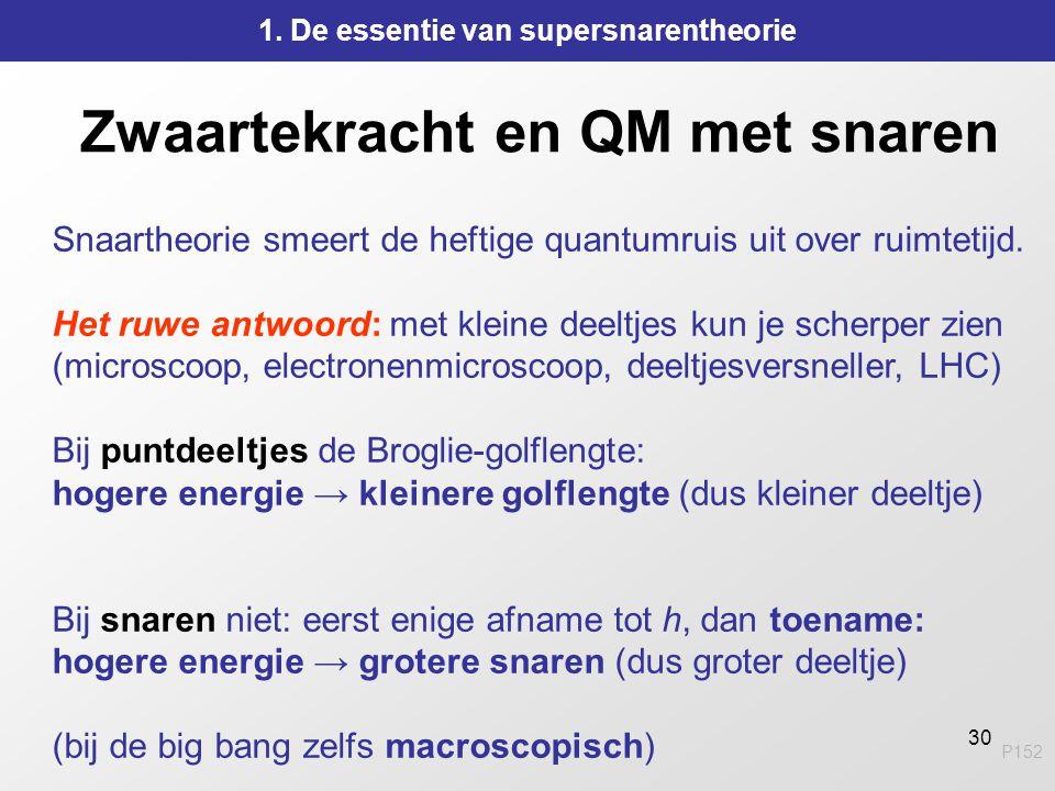 30 Zwaartekracht en QM met snaren Snaartheorie smeert de heftige quantumruis uit over ruimtetijd. Het ruwe antwoord: met kleine deeltjes kun je scherp