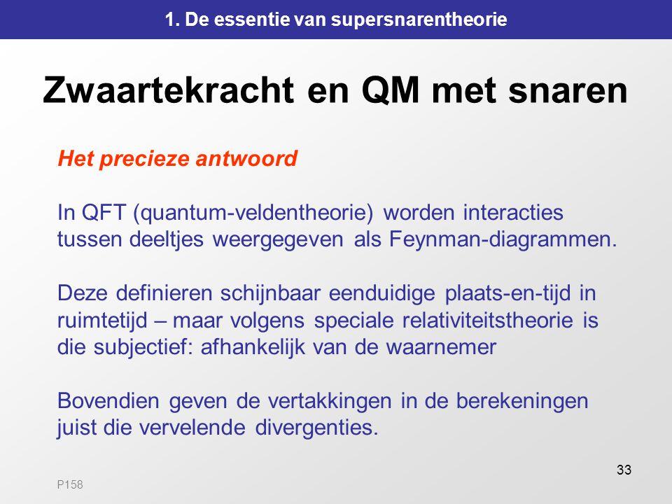 33 Zwaartekracht en QM met snaren Het precieze antwoord In QFT (quantum-veldentheorie) worden interacties tussen deeltjes weergegeven als Feynman-diag