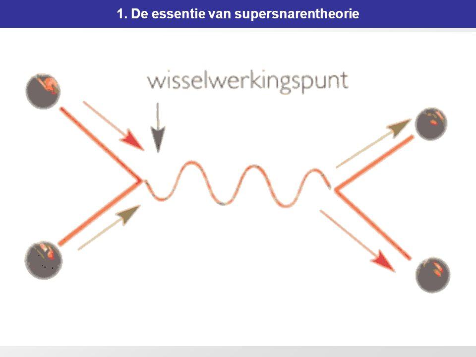34 1. De essentie van supersnarentheorie