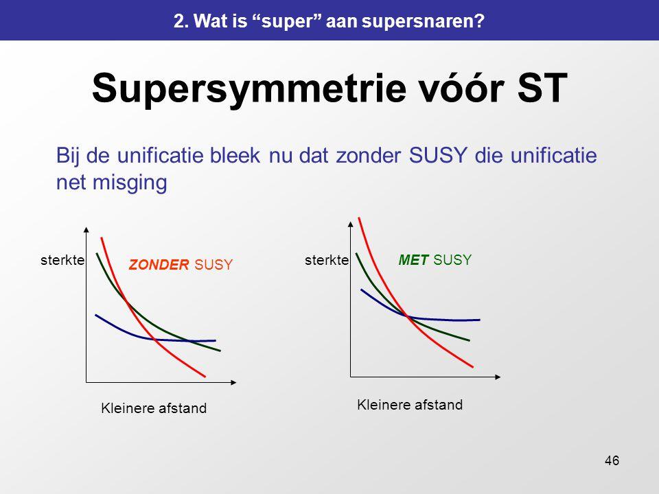 """46 Supersymmetrie vóór ST Bij de unificatie bleek nu dat zonder SUSY die unificatie net misging 2. Wat is """"super"""" aan supersnaren? Kleinere afstand st"""